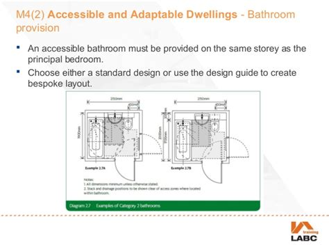 toilet layout building regs housing standards review building regulations perspective