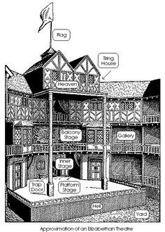 englefield house englefield is a late elizabethan e plan rendering of the globe theatre late 1590 s tudor