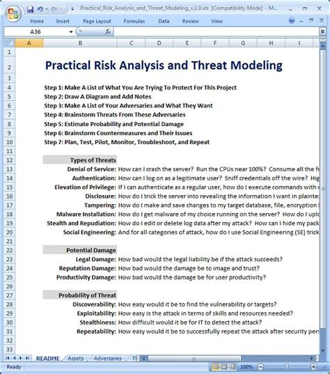 Spreadsheet Risk by Cyber Defense Practical Risk Analysis And Threat
