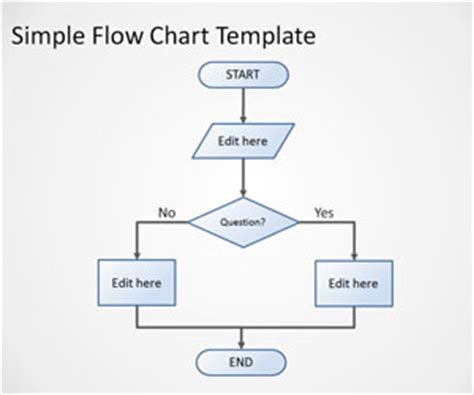 simple red flowchart powerpoint template free powerpoint