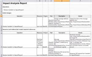 Business Impact Analysis Template Xls by Impact Analysis In Websphere Message Broker V7