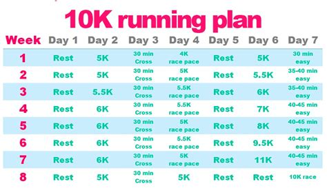 To 10k Running Plan by 10k Running Plan Run Prep