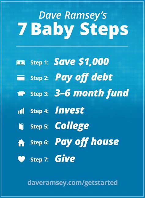 baby steps dave ramsey baby steps