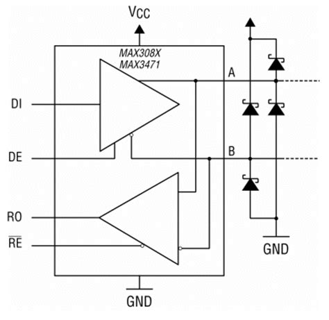 schottky diode advantages trim the rs 485 designs ee times