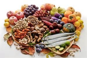 What Is A Mediterranean Style Diet - mediterranean diet 1