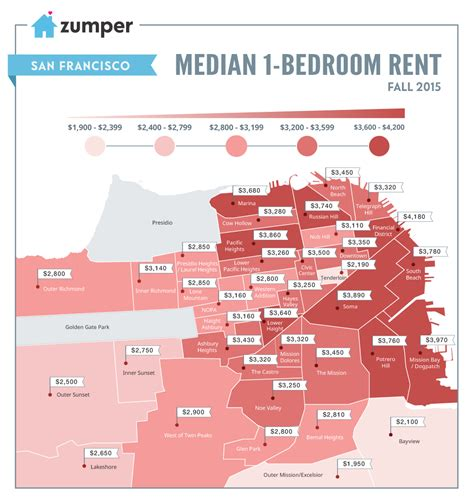 cheapest rent in usa 2016 san francisco rent prices hit new record this august
