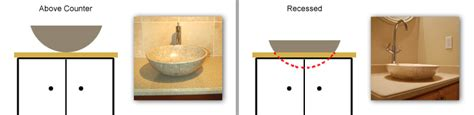 How To Install A Vessel Sink by How To Install A Vessel Sink Faucet