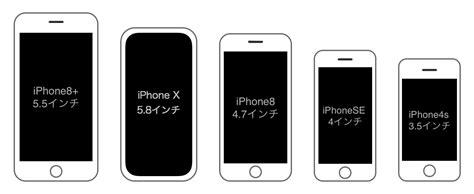 iphone x 8 8 plus se 4sの大きさ比較まとめ smco memory