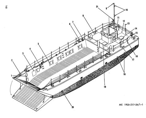 boat landing drawing technical drawings are rad radmanious