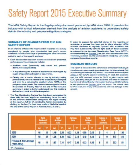 Weekly Safety Report Template