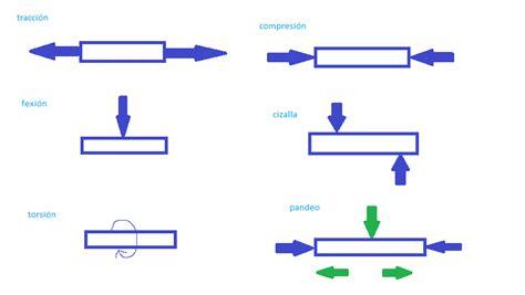 tecnologia estructuras naturales 2bcv vickita berruezo tri tri tecnolog 237 a estructuras