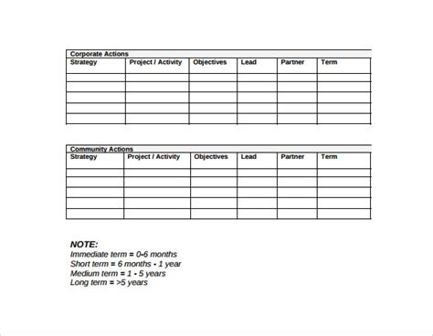 sample plan  action templates    sample templates