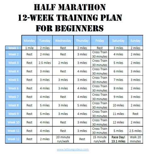 couch to half marathon in 6 months image gallery half marathon training schedule