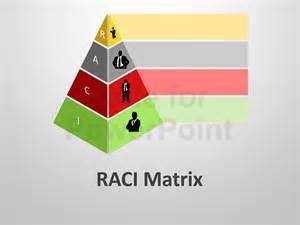Raci Powerpoint Template by Raci Matrix Editable Powerpoint Template