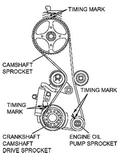 Mitsubishi Outlander Timing Belt Replacement Solved What Is The Timing Belt Sequence For A 2003 Fixya