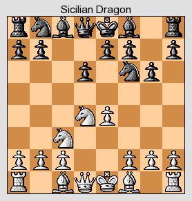 Sicilian Defense the bishops bounty sicilian defence b70 b79