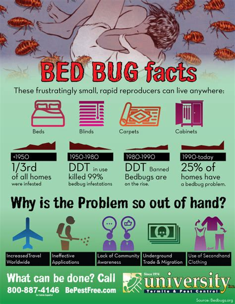 ddt bed bugs ddt bed bugs caption caption this is how you contain bed bugs on a hard cover book