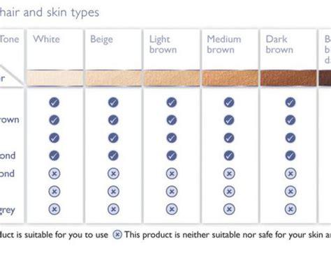 ipl vs diode understanding diode vs ipl laser hair removal