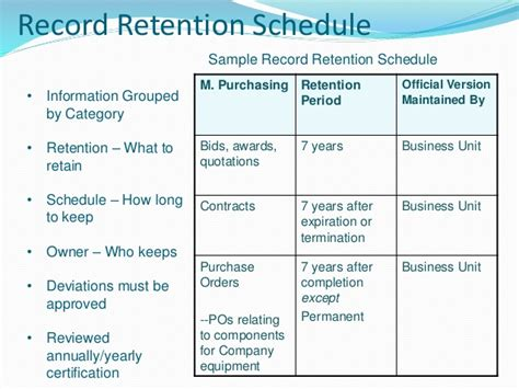 retention schedule template what is ilm