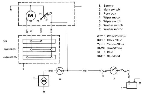 Wiring Diagram For Windshield Wiper Motor Impremedia Net