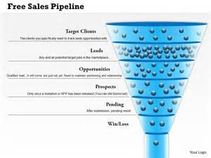 Business Pipeline Template 9 sales pipeline templates excel templates