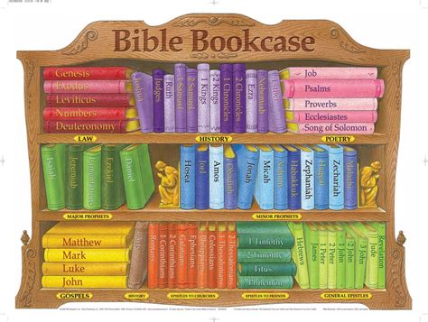 picture of bible book bible maps and charts images