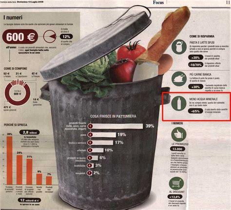 spreco alimentare nel mondo sprechi alimentari diario pubblico il sito di federica