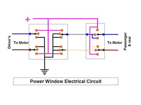 window motor wiring diagram renault megane window motor