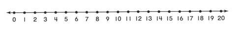 printable number line to 20 number line 1 20 new calendar template site