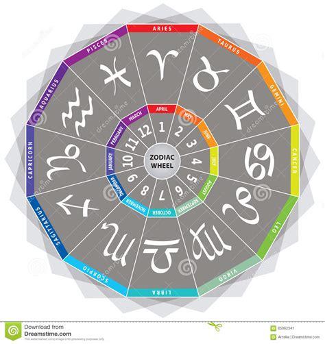 sternzeichen ikonen drehen sie sich mit farben und - Sternzeichen Farben