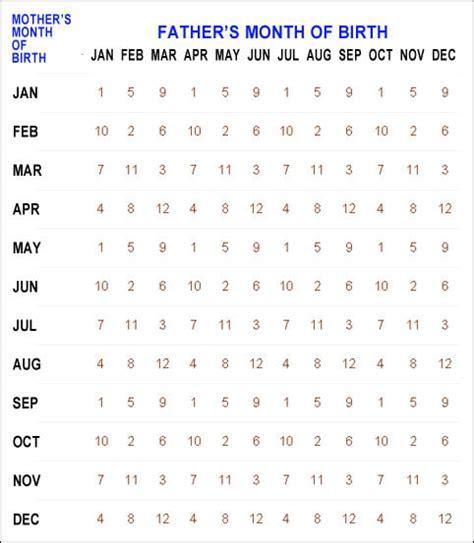 Mayan Calendar 2018 Gender Mayan Gender Calendar 2016 Calendar Template 2016