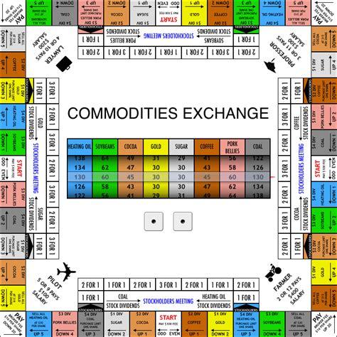 commodity exchange market commodities exchange fines ice 3m over reporting errors