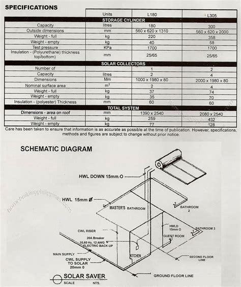 Edwards Solar Water Parts solar saver water heating system schematic diagram