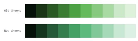 popular shades of green new styles new shade of green for accepted answers it s