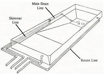 inground pool piping diagrams pool inground pool kits how to plumb a pool spp inground