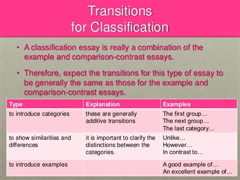How To Write A Classification Essay by Classification Essay Definition Division Essay Outline Topics