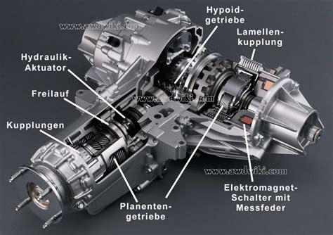 how petrol cars work 2004 acura tl transmission control виды полных приводов трансмиссии все бренды тойота паджеро ниссан и тп техликбез страница