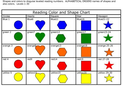 printable shapes chart color and shapes leveled reading system labelsbookaday