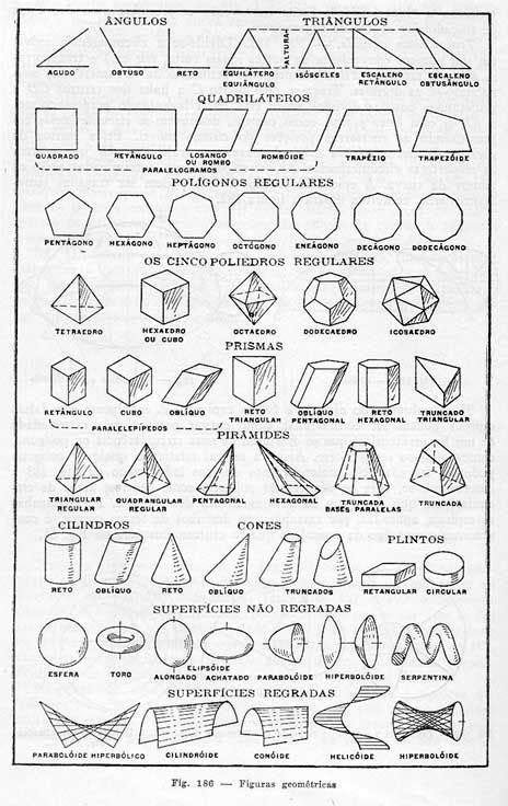 figuras geometricas solidas y sus nombres im 225 genes de figuras geom 233 tricas y sus nombres im 225 genes