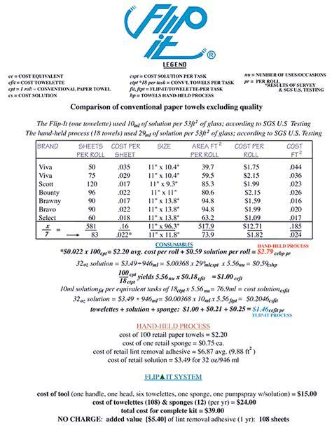 Green Slip Cost by Green Slip Price Comparison Driverlayer Search Engine