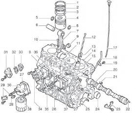 manual download land rover defender 300tdi engine