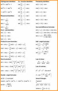 trig identities cheat sheet letter format mail