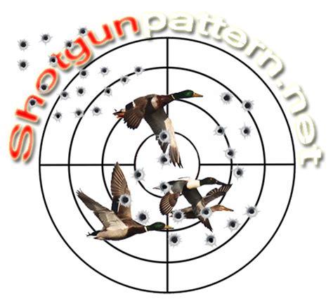 how to pattern your shotgun shotgunpattern net shotgun patterning and exles of