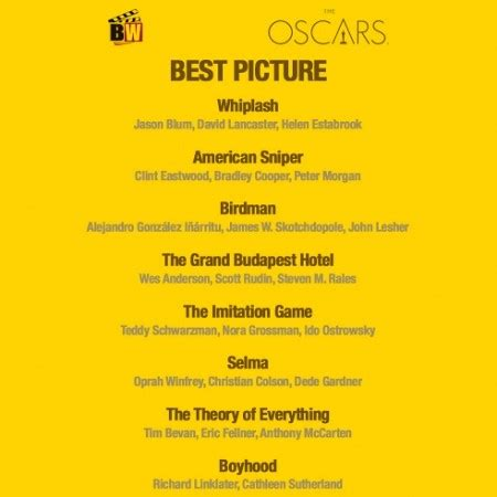 academy awards best picture best picture academy awards 2015 nominations