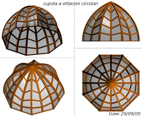 cupola di rotazione cupola a ottaconi di rotazione