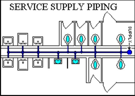 Free Plumbing Design Software by Elite Software Plumbing Design And Pipe Sizing Programs