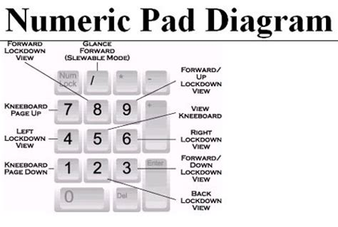 keyboard number pad tutorial wings of honor where combat simulation begins your w w