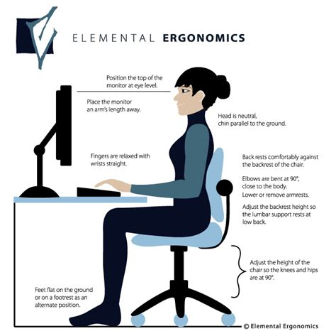 Computer Desk Ergonomics Measurements Santa Therapeutic Quot The Quieter You Become The More You Are Able To Hear Quot Ram Dass