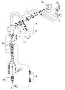 Grohe Kitchen Faucet Parts Diagram Grohe Ladylux Faucet Parts Diagram Grohe Faucets Parts List Elsavadorla