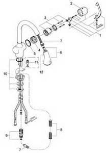 grohe ladylux faucet parts diagram grohe faucets parts